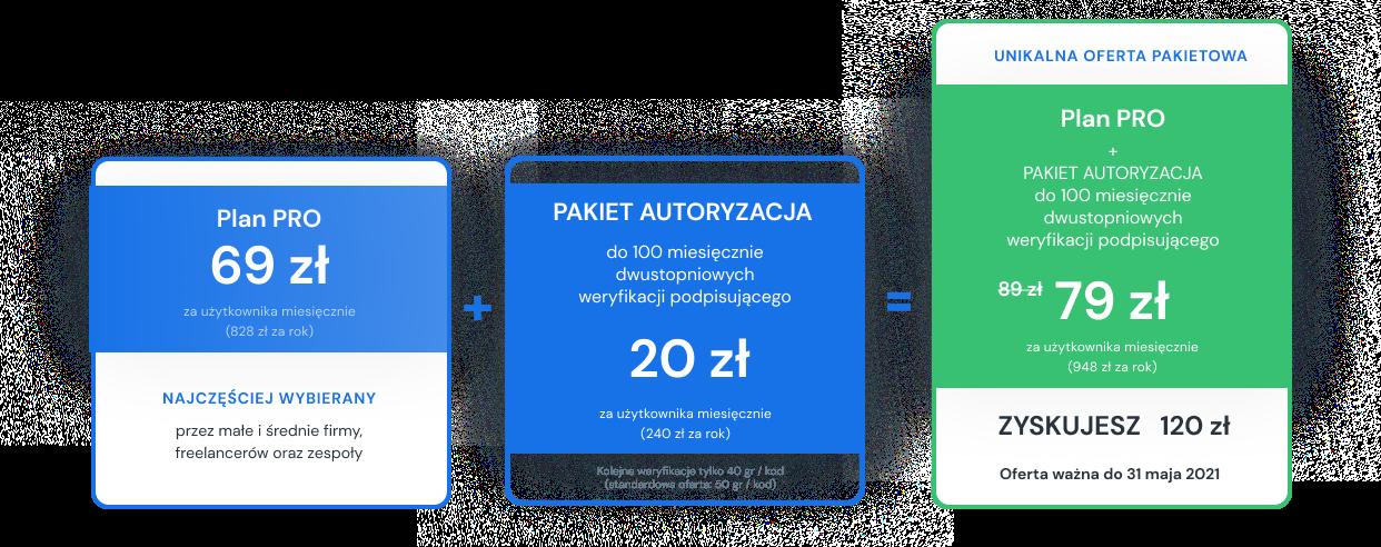 PRO plus AUTORYZACJA oferta pakietowa