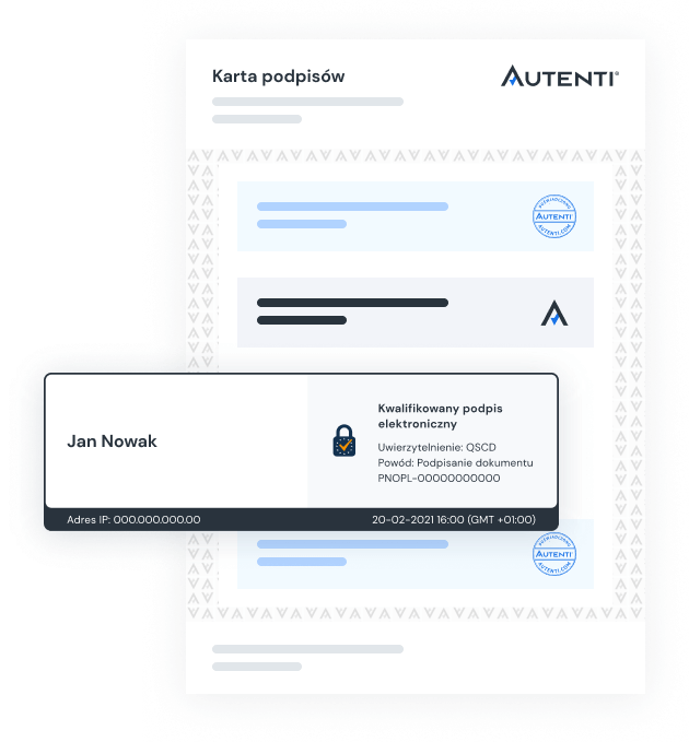 Karta podpisów Autenti